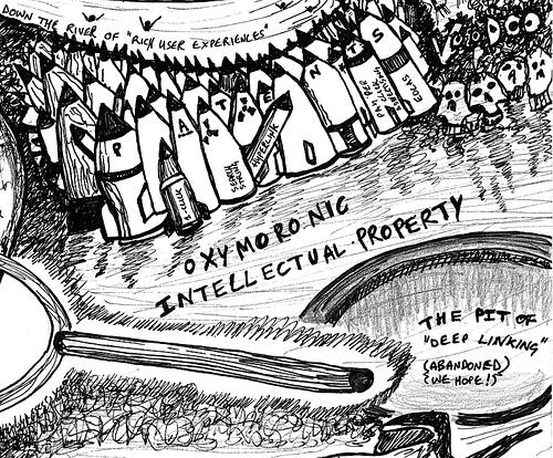 Intellectual Property Audit: základní právní rámec (část první)