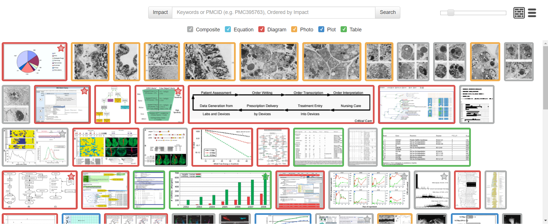 viziometrics_informační gramotnost