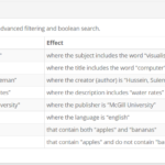 advanced search tips