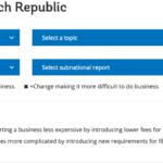 Obrázek 11 Business reformy pro ČR [11]
