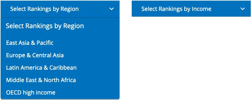 Obrázek 7 Rozbalovací seznamy pro regiony a platové třídy [8]